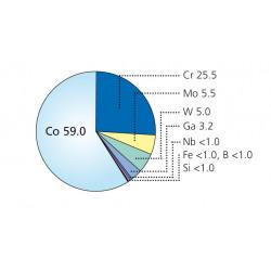 COLADO CC (CoCr)